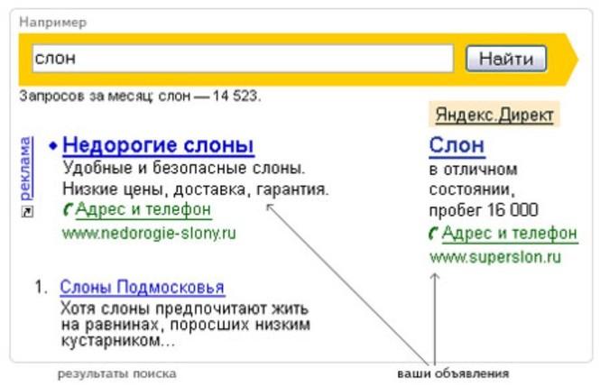 Статистика контекстная против поискового продвижения referer яндекс директ